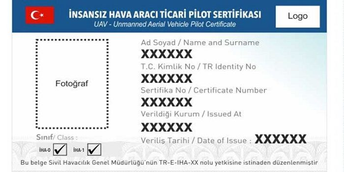 Drone Ehliyeti